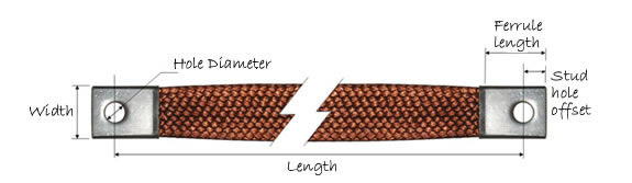 Earth strap diagram